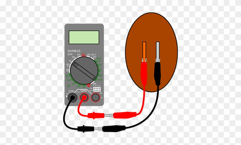 Potato Clipart Power - Electric Current With A Fruit Or Vegetable ...