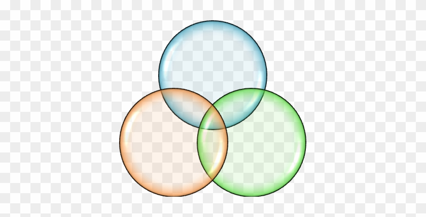 Two And Three Set Venn Diagrams Career Skills And Interests Free Transparent Png Clipart Images Download
