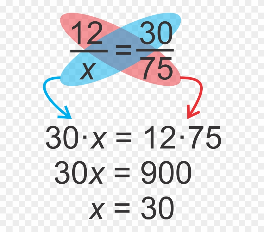 x multiplication do you cross multiply free transparent png