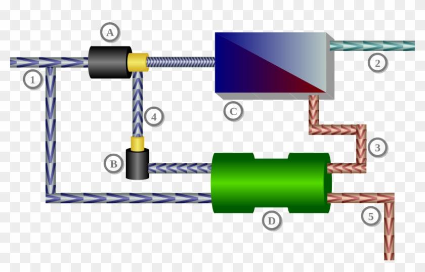 Reverseosmosis With Pressureexchanger - Échangeur De Pression Px #1733859