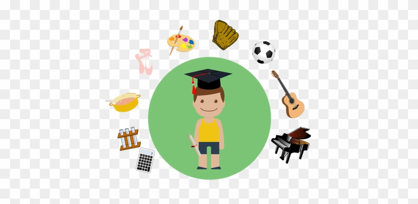 Art Club Math Club W - Academics And Extracurricular Activities #289417