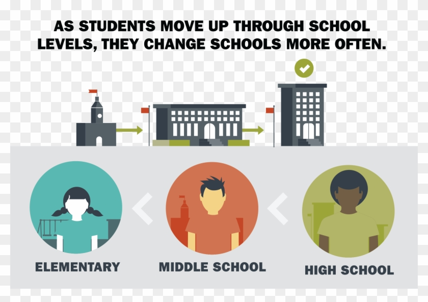 Download As Svg, Png, Or Jpg - Middle School Student Infographic #289547