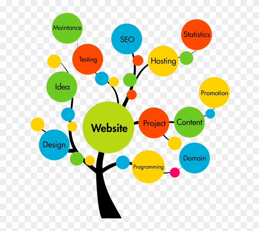 Concept Team Is The Leading Software Company Based - Web Design #296255