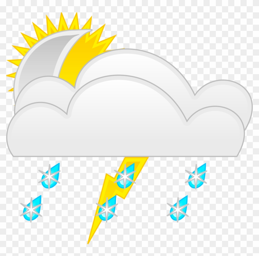 Predict Weather - Weather Clip Art Animations #60530
