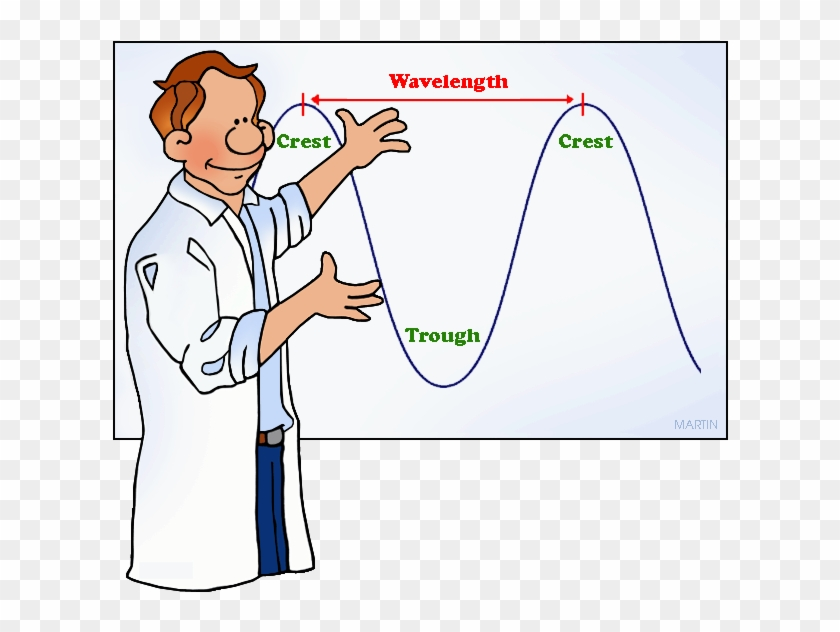 Wave Lengths And Frequencies - Clip Art Waves Physics #60647