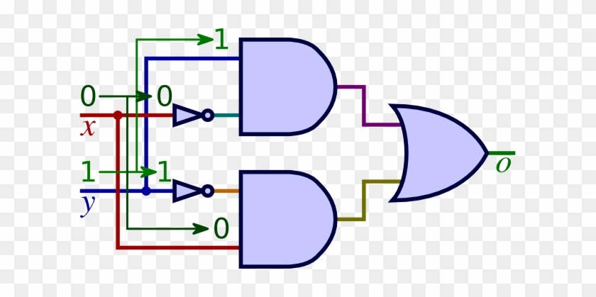 2 Bit Multiplier Circuit Using Logic Gates #320154