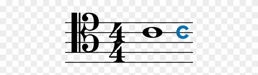 Circle Of Fifths - F Major 1st Inversion #346797