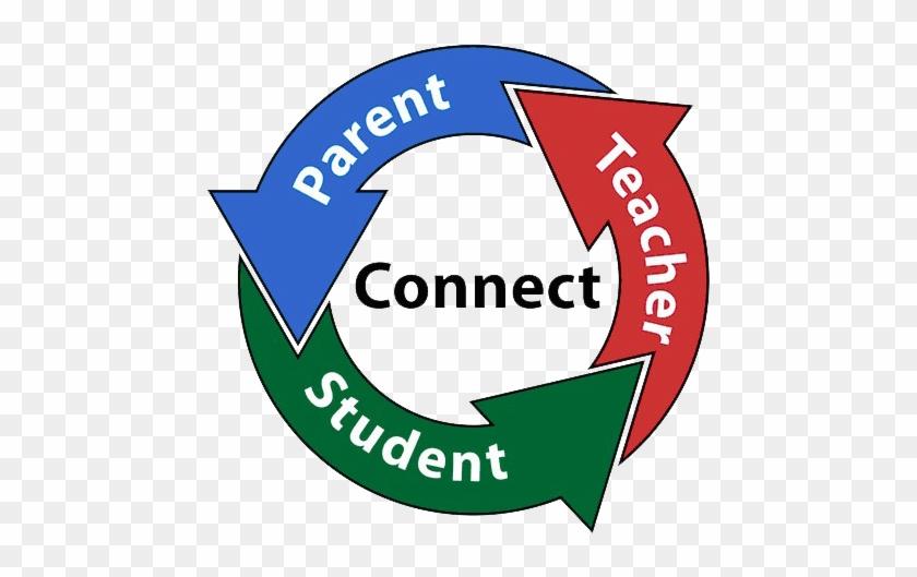 Parent Teacher Relationship - Parents Teachers And Students #362897