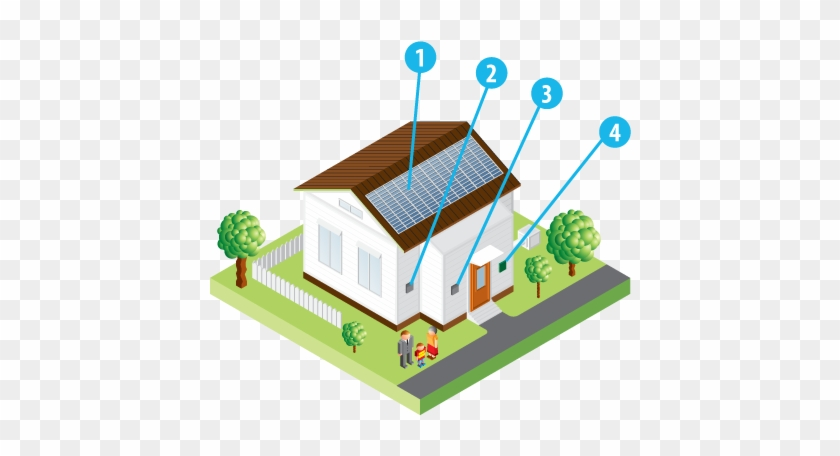A Basic Rooftop Solar Panel System Will Have 4 Basic - Solar Energy #372406