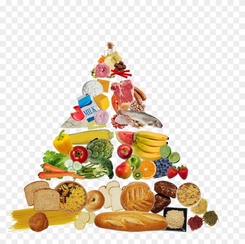 Healthy Diet Food Pyramid Nutrition Clip Art