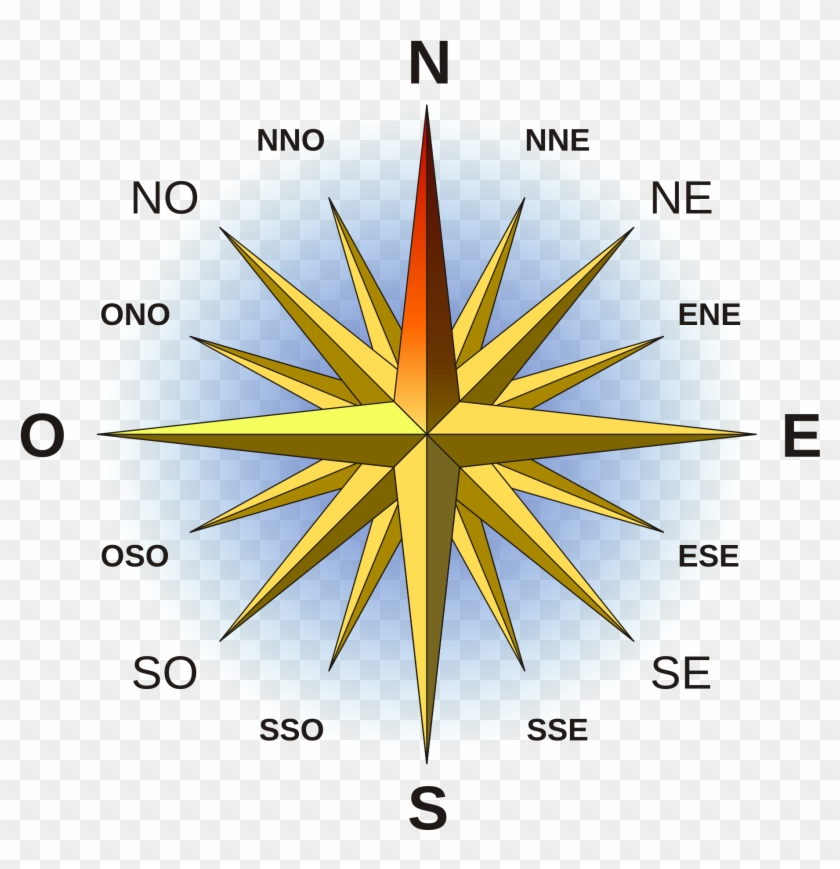 image regarding Printable Compass referred to as Comp Printable - North South East West - Absolutely free Clear