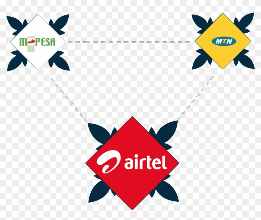 Airtel logo [eps] vector eps free download, logo, icons, brand.