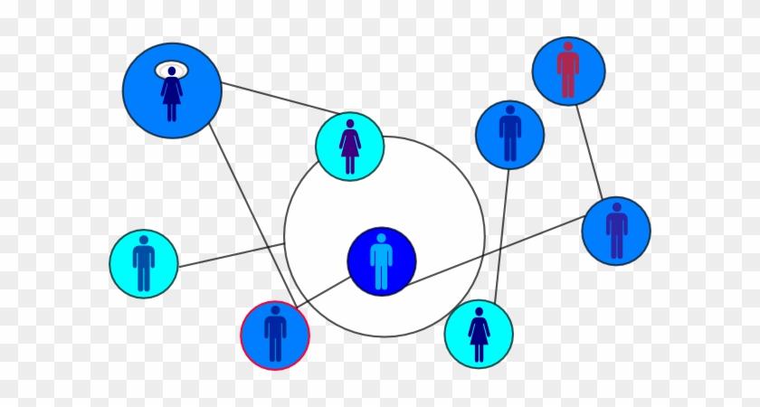 Social Network Clip Art At Clker - Social Networking Clipart Png
