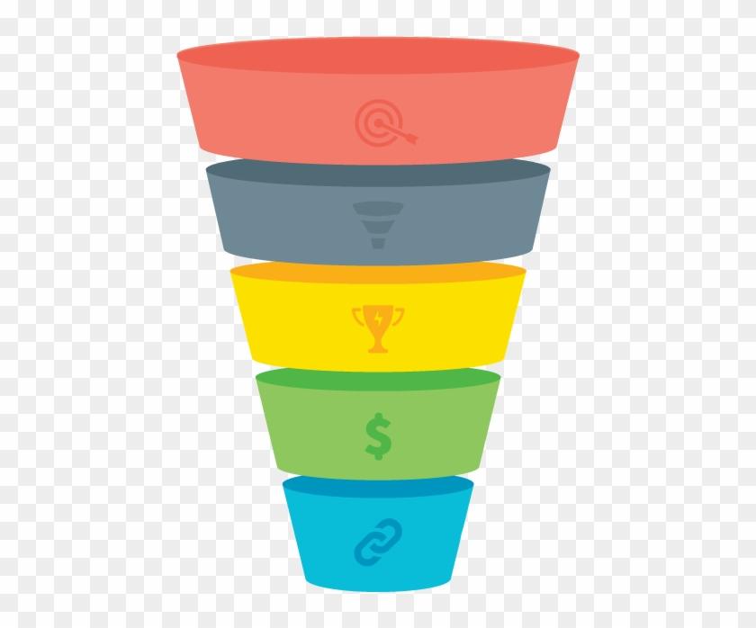 We Will Focus On Developing Social Media Advertising - Funnel De Marketing Social Media #439019