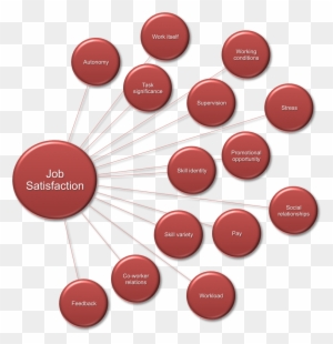 Dissertation on motivation financial management dissertation topics