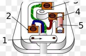 power plug wiring learn circuit diagram u2022 rh praslin co