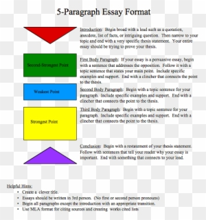 how to start the second body paragraph in an essay