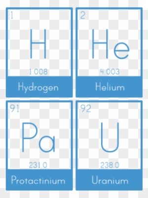 free printable periodic table of the elements flash flash cards of elements
